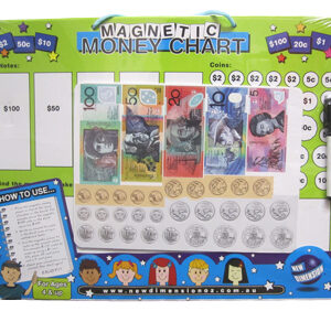 Magnetic Money Chart-0